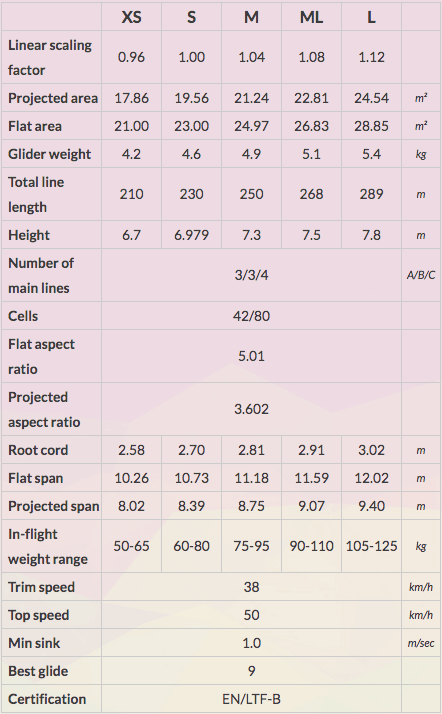 BGD Paraglider Epic Specifications