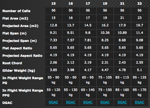 Freeride Sizes