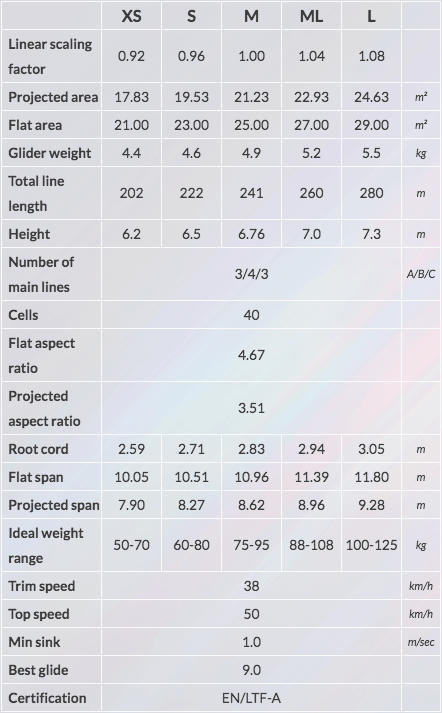 Magic Paraglider Specifications