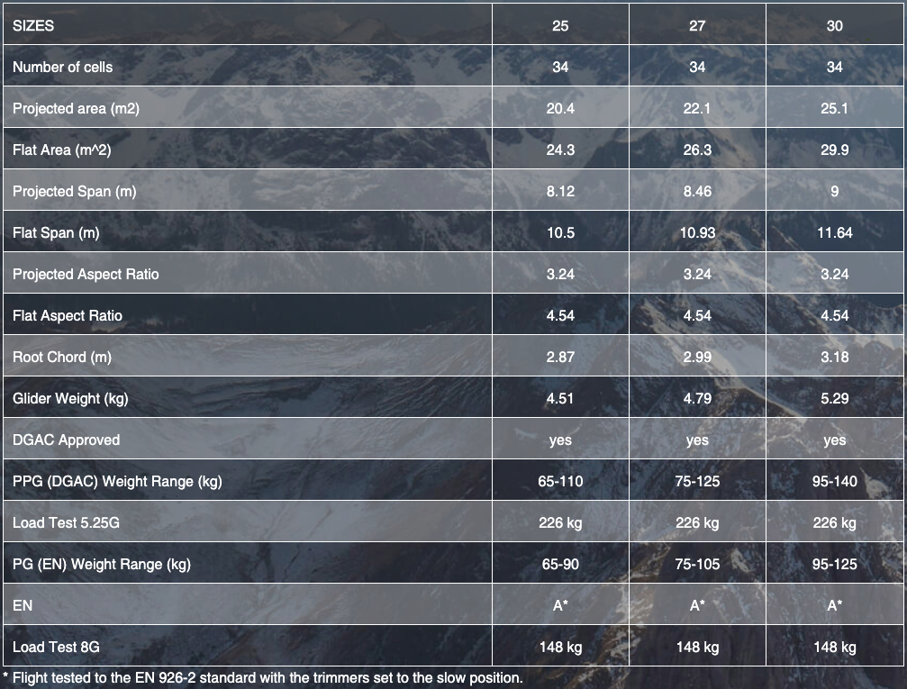 Ozone Paraglider Specifications